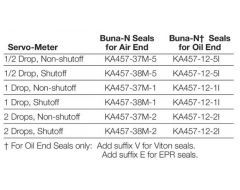 Servo-Meter End Replacement Kits